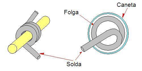 Figura 3 – Modo de enrolar e como fica a posição da solda dentro do corpo da caneta.