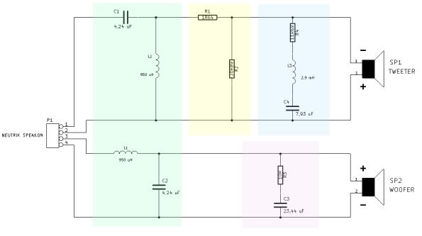 Figura 7 – Divisor de frequências utilizado no projeto, completo, com a denominação dos estágios.