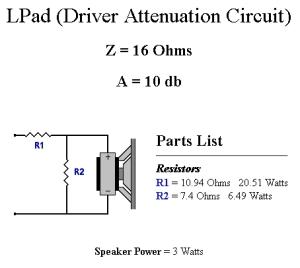 Figura 3 – Esquema do atenuador de -10 dB. Os valores de potência são adequados para trabalhar até 30 W. Fonte: Diy Audio and Video [4].