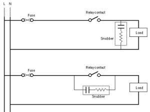 Figura 2 – Formas de instalar snubbers em cargas indutivas. Fonte: Eurotherm [3].