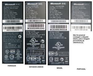 Figura 2 – Etiqueta de 4 fontes de XBOX 360 S. Da esquerda para a direita, e de cima para baixo, as fontes são provenientes de: Paraguai, EUA, Brasil, Portugal [1].