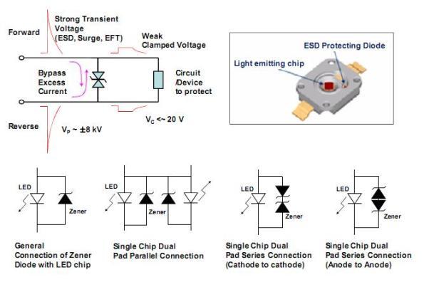 Figura 21 - Formas de implementar o diodo de proteção contra ESD em LEDs. Fonte: Sigetronics [21].