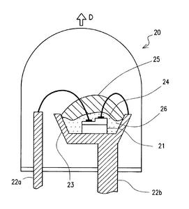 Figura 6 – Patente Matsushita de LED branco. Fonte: Google Patents [6].