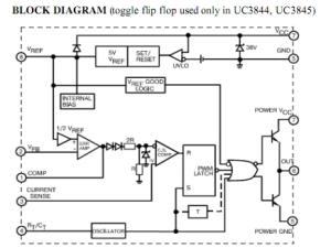 Figura 7 – Diagrama em blocos do controlador de fonte chaveada UC3843.