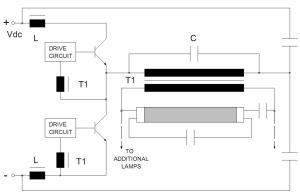 Figura 10 – Inversor meia ponte ressonante paralelo, alimentado por corrente. Fonte: Philips [1].