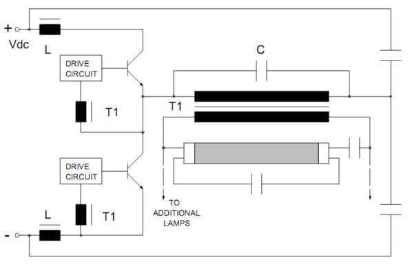 Figura 13 – Reator meia ponte alimentado por corrente. Fonte: Philips [1].