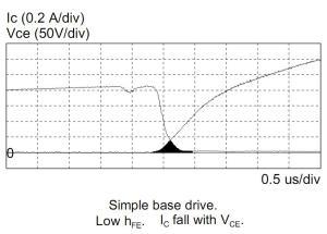 Figura 15 – Curvas Vce e Ic, do circuito simpes de polarização de base, com transistor de baixo hfe. Fonte: Philips [1].