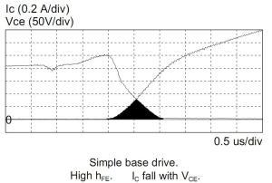 Figura 16 – Curvas Vce e Ic, do circuito simples de polarização de base, com transistor de alto hfe. Fonte: Philips [1].