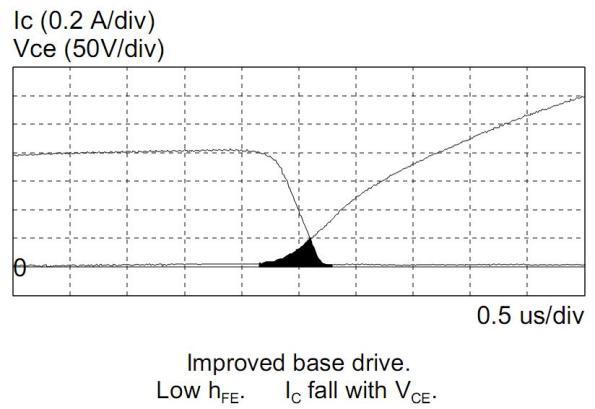 Figura 18 – Curvas Vce e Ic, do circuito melhorado de polarização de base, com transistor de baixo hfe. Fonte: Philips [1].