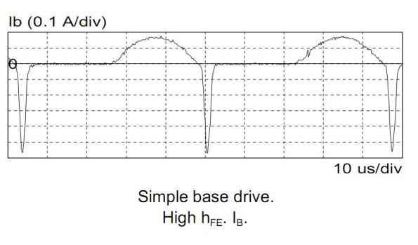 Figura 20 – Curva de corrente de base, do circuito simples de polarização de base, transistor com alto hfe. Fonte: Philips [1].