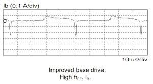 Figura 21 – Curva de corrente de base, do circuito melhorado de polarização de base, transistor com alto hfe. Fonte: Philips [1].