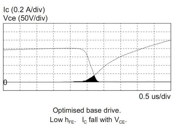 Figura 22 – Curvas Vce e Ic, do circuito otimizado de polarização de base, transistor com baixo hfe. Fonte: Philips [1].