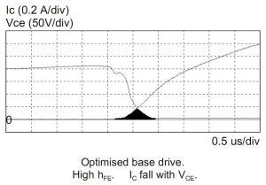 Figura 23 - Curvas Vce e Ic, do circuito otimizado de polarização de base, transistor com alto hfe. Fonte: Philips [1].