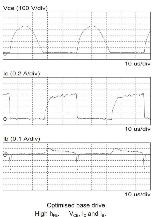 Figura 24 – Ciclos com Vce, Ic e Ib, referente ao circuito otimizado de polarização de base. Fonte: Philips [1].