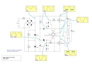Figura 31 – Formas de onda típicas em reator comercial de lâmpada fluorescente (Helfont Duralamp DRS40).