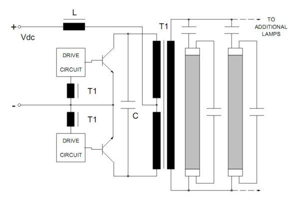 Figura 9 – Reator eletrônico push pull ressonante parallelo, alimentado por corrente, com saída isolada. Fonte: Philips [1].