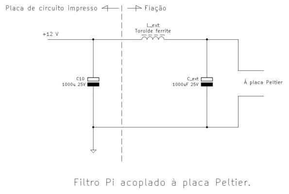 Figura 13 – Diagrama do circuito de alimentação da placa Peltier.