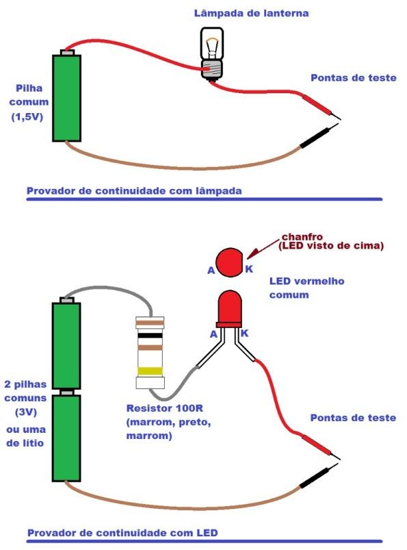 Figura 4 – Provadores de continuidade improvisados.