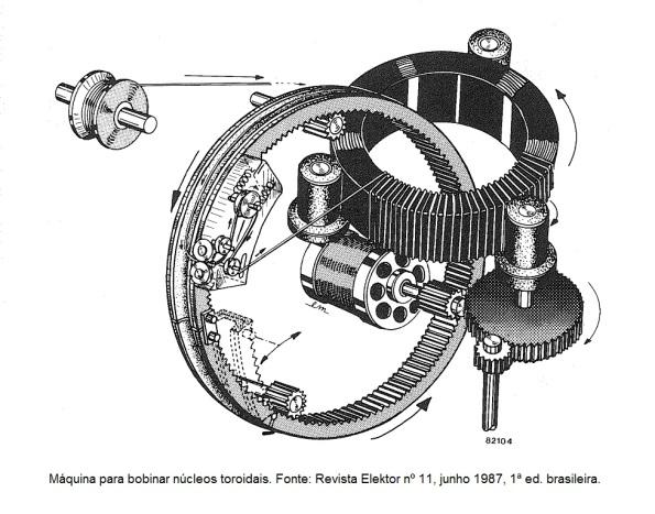 Figura 11 – Máquina de enrolar transformadores toroidais. Fonte: Elektor [25].