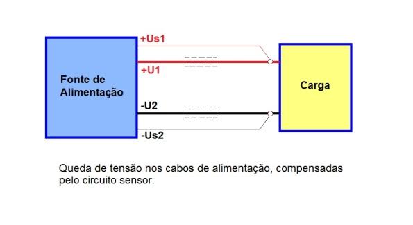 Figura 35 – Ligação da saída da fonte Elektor. No painel montado, os terminais +Us1 e -Us2 estão posicionados entre +U1 e -U2.