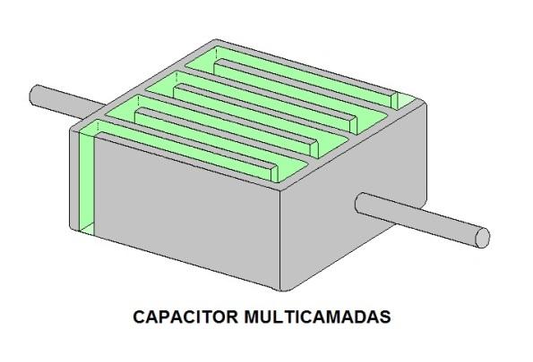 Figura 6 – Modelo de capacitor multicamadas.