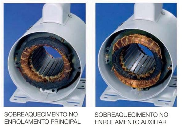 Figura 37 – Curtos-circuitos de enrolamentos em motores de indução. Fonte: IFRN - WEG [71].