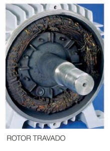Figura 68 – Defeito em motor de indução (rotor travado). Fonte IFRN – WEG [71].