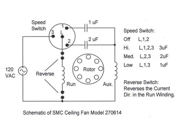 Figura 84 – Diagrama esquemático de um ventilador de teto típico, marca LG, de acionamento por chaves. Fonte: Electrical Forensics [123].