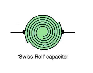Figura 9 – Modelo de capacitor bobinado. Fonte: University of St-Andrews [26].