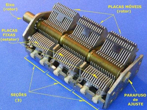 Figura 3 – Denominação das partes que formam um capacitor variável típico, de placas expostas e dielétrico de ar. O componente está com o eixo aberto a menos da metade do curso.