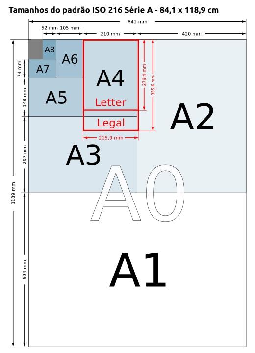 Figura 123 – Padrão A para folhas, originário de norma DIN alemã. Fonte: RP Designer [395].