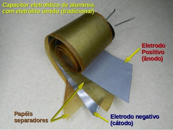 Figura 30 – Capacitor eletrolítico de eletrólito úmido, desmontado para identificação das partes.