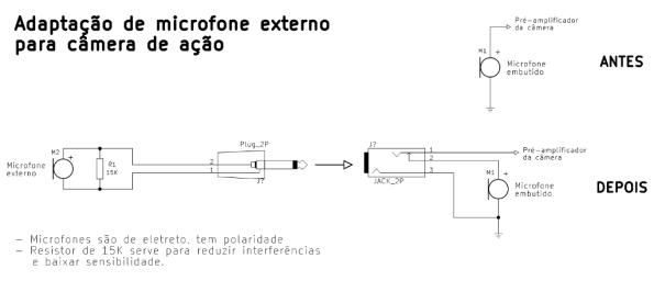 Figura 11 – Diagrama esquemático das ligações dos microfones.