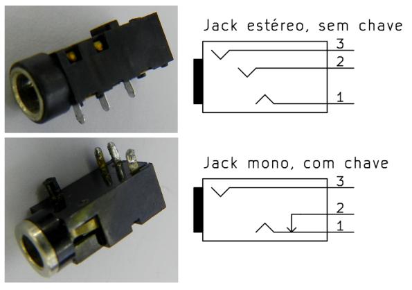 Figura 14 – Tomadas 3,5mm miniatura, típicas de pequenos aparelhos (notebooks, leitores MP4, etc.). O de cima é um modelo estéreo, sem chave e o de baixo é mono, com chave interna.