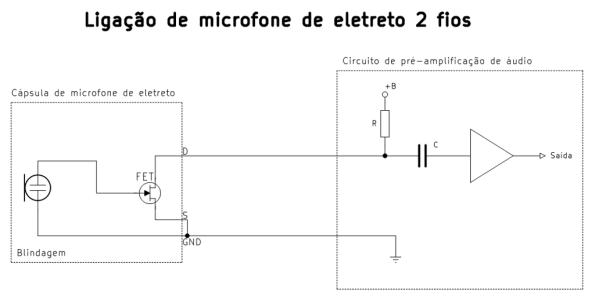 Figura 43 – Esquema genérico de ligações internas do microfone de eletreto de 2 fios e do circuito pré-amplificador da câmera. O resistor R do pré amplificador fornece a tensão de polarização para o transistor FET e o capacitor C deixa passar o áudio, mas evita a presença de corrente contínua (CC) na entrada da etapa de amplificação.