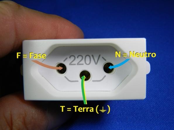 Figura 15 – Ligações de tomada elétrica padrão NBR.