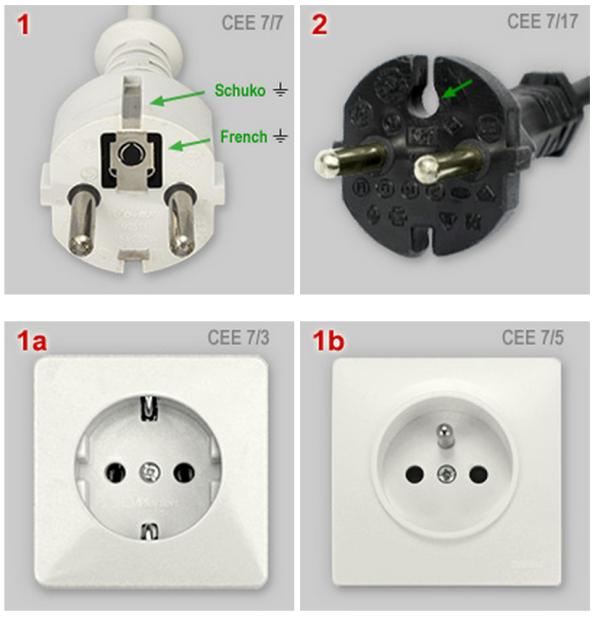 Figura 4 – Acima, plugues CEE 7/7 e CEE 7/17; abaixo, tomadas CEE 7/3 (tipo F, alemão, conhecido como Schucko) e CEE 7/5 (tipo E, francês). Fonte: Digital Museum of Plugs and Sockets [1].