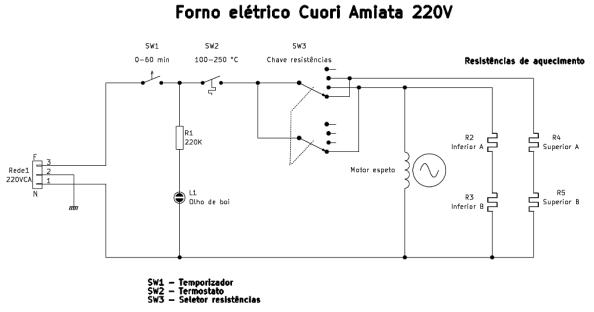 Figura 27 – Esquema original do aparelho (220V).