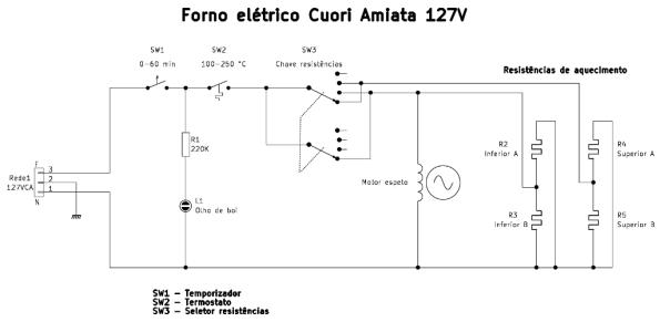 Figura 28 - Esquema modificado do forno, para funcionar em 127V (110V).