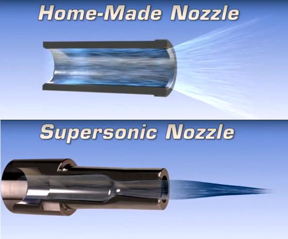 Fig. 42 – Comparação entre um bocal comum e o bocal supersônico, que é de aço inox. Fonte: AirSpade® [35].