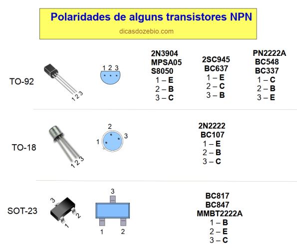 Fig. 13 - Polaridade de alguns transistores de baixa potência, em 3 encapsulamentos diferentes, que podem ser utilizados no circuito adaptador de fontes ATX para XBOX.