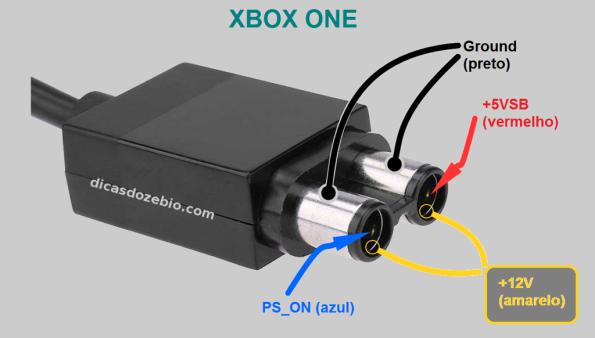 Figura 7 – Identificação das ligações do conector do XBOX One.