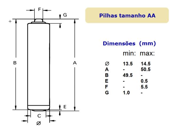 Fig. 7 – Desenho técnico de uma pilha pequena, tamanho AA. Fonte: Varta [3], adaptado por Eusébio Pizutti.